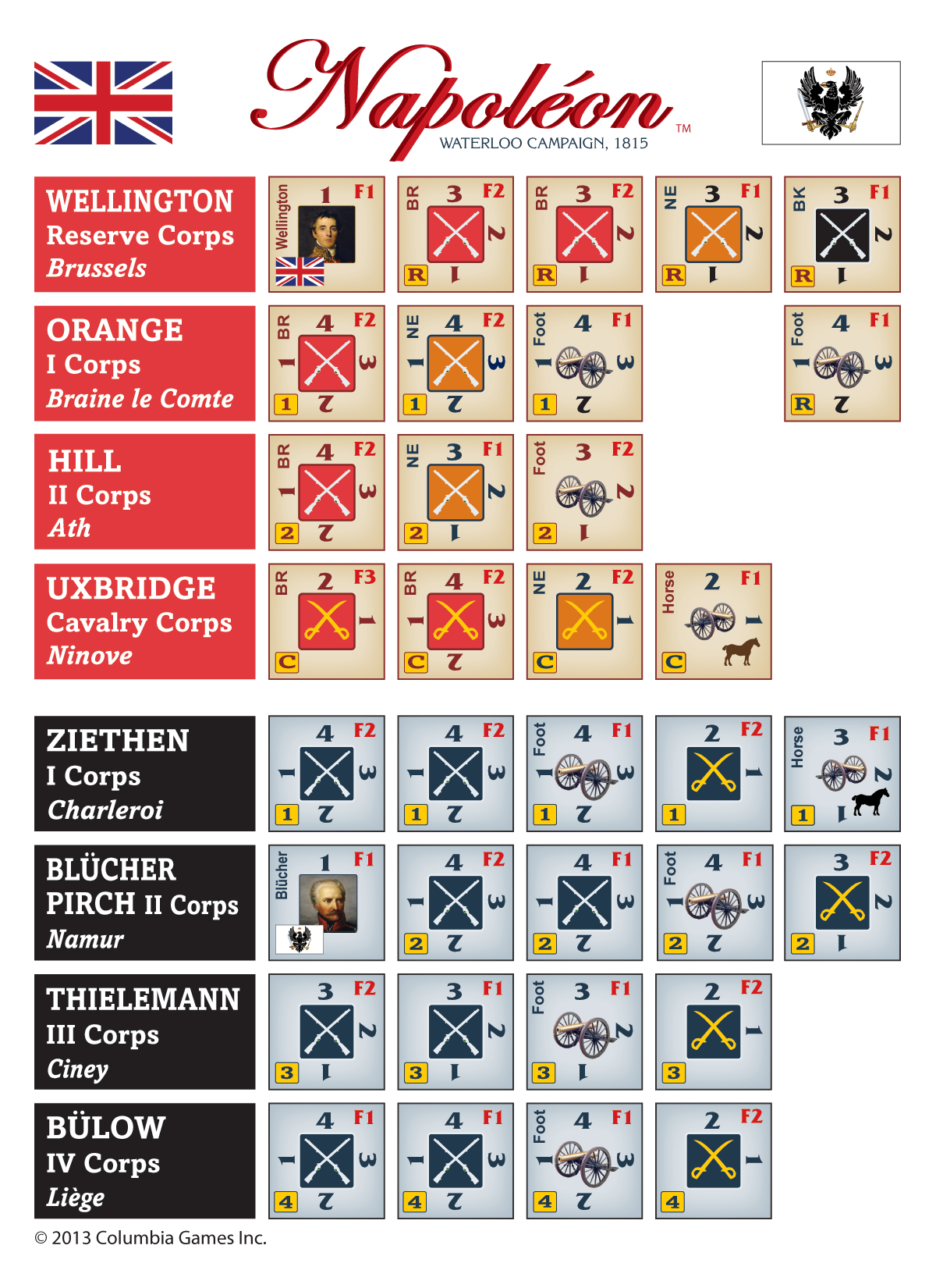 Shows the Allied Armies in the Waterloo campaign. Includes both the British and Dutch forces under Wellington and the Prussian forces under Blucher